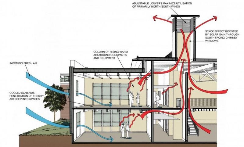 Giếng trời thông khí cho nhà ống