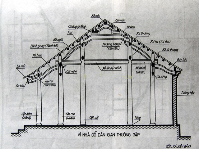 cấu kiện nhà gỗ