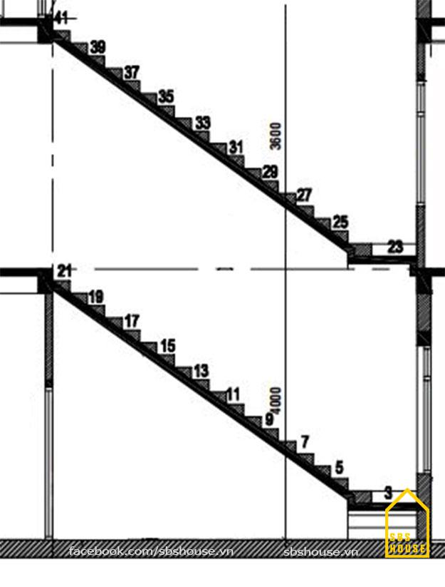 số bậc cầu thang