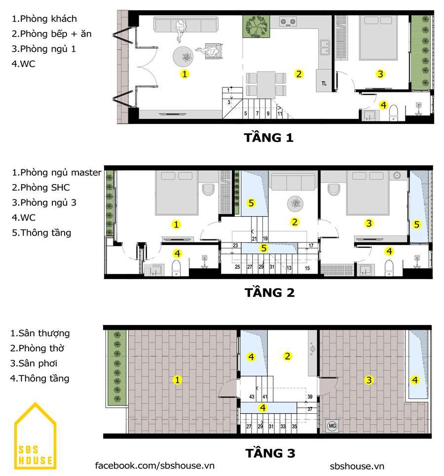 Thiết kế nhà phố 3 tầng 5x14m
