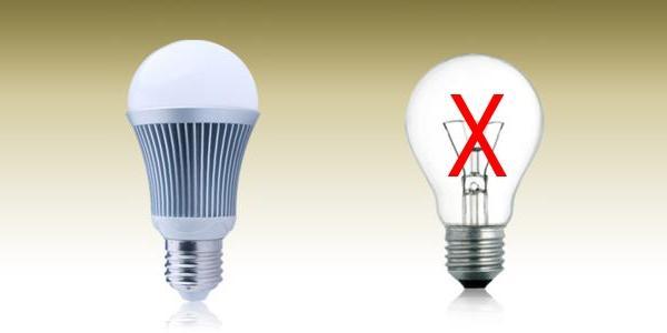 đèn led giảm nhiệt độ phòng và tiết kiệm điện